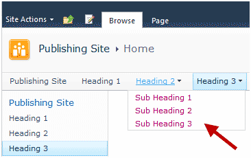 Using jQuery to Delay SharePoint Navigation Hover | Joe