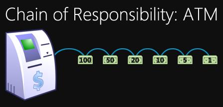 JavaScript Design Patterns: Chain of Responsibility | Joe